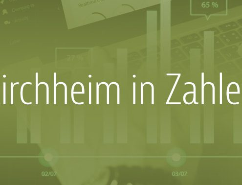 Kirchheim in Zahlen