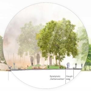 Illustration zur Sphäre Wald - Grafik: SINAI GESELLSCHAFT VON LANDSCHAFTSARCHITEKTEN MBH