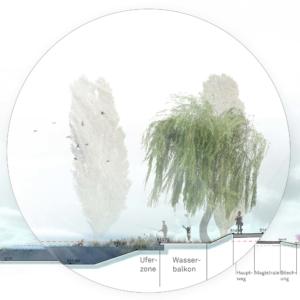 Illustration zur Sphäre Wasser - Grafik: SINAI GESELLSCHAFT VON LANDSCHAFTSARCHITEKTEN MBH