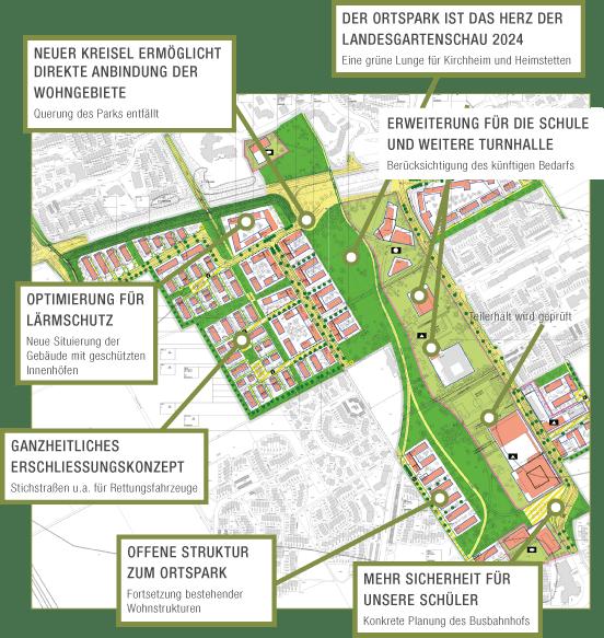 Kirchheim 2030 Bebauungsplan von 2019