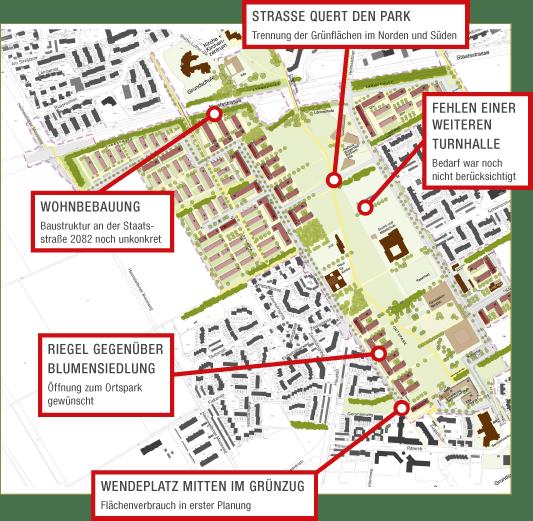 Kirchheim 2030 Strukturkonzept aus 2017