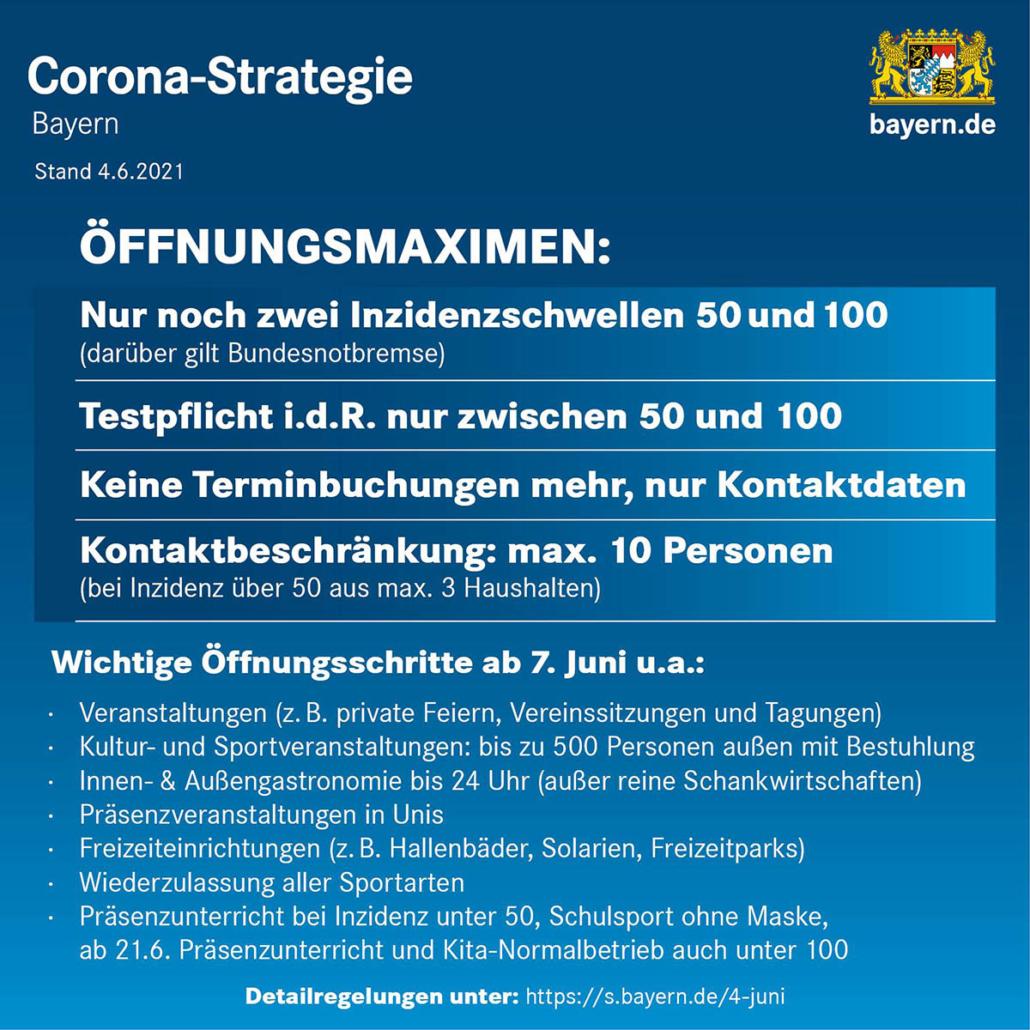 Corona-Strategie in Bayern, Stand 4. Juni 2021